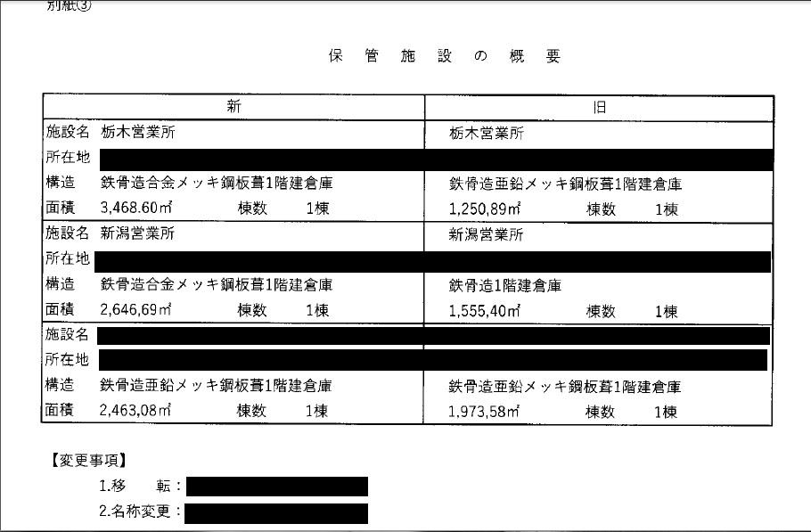 登録事項等変更届出書(記入例③)